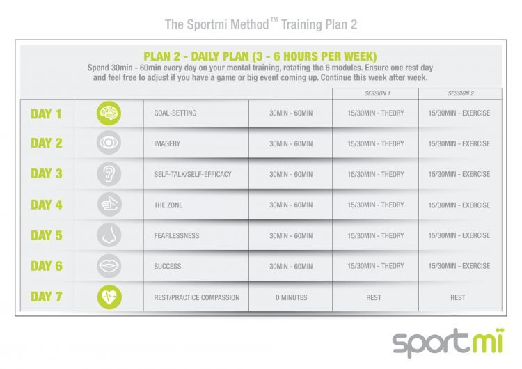 Sport-mi--TrainingPlan2